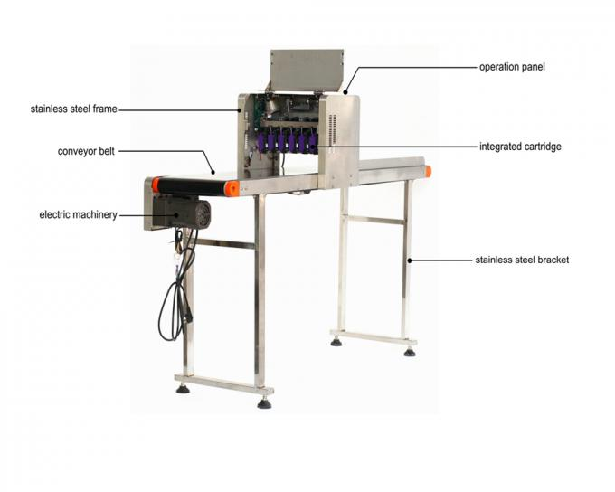 Automatic Printing Equipment for Egg Products With Alignment Function